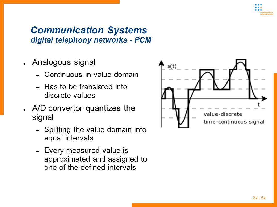24 | 54 Communication Systems digital telephony networks - PCM Analogous signal – Continuous in value domain – Has to be translated into discrete values A/D convertor quantizes the signal – Splitting the value domain into equal intervals – Every measured value is approximated and assigned to one of the defined intervals