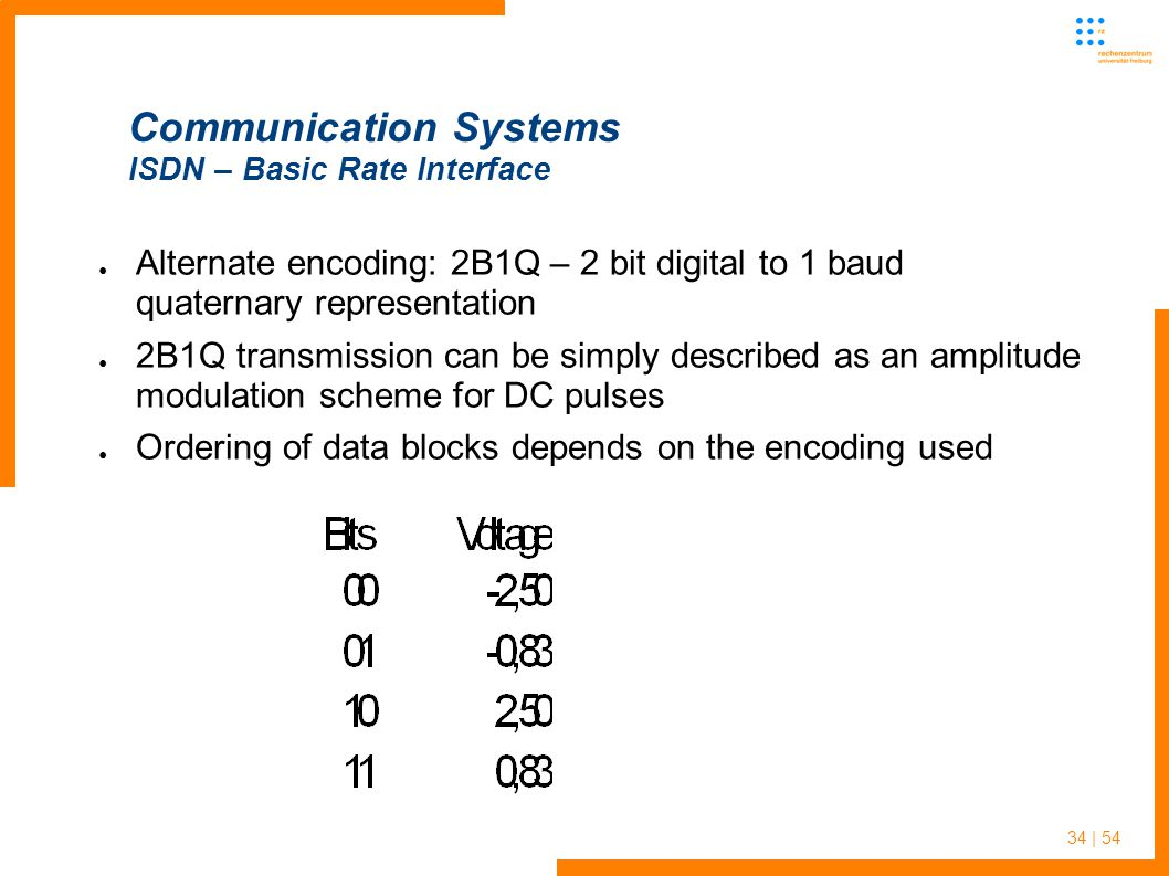 34 | 54 Communication Systems ISDN – Basic Rate Interface Alternate encoding: 2B1Q – 2 bit digital to 1 baud quaternary representation 2B1Q transmission can be simply described as an amplitude modulation scheme for DC pulses Ordering of data blocks depends on the encoding used