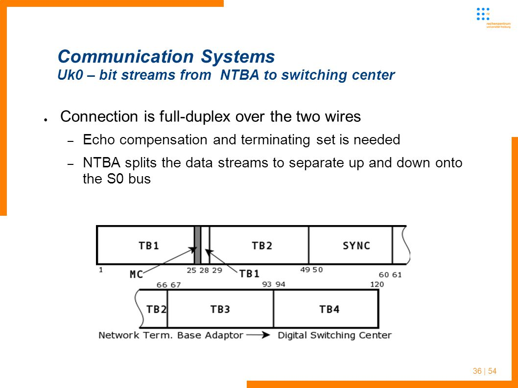 36 | 54 Communication Systems Uk0 – bit streams from NTBA to switching center Connection is full-duplex over the two wires – Echo compensation and terminating set is needed – NTBA splits the data streams to separate up and down onto the S0 bus