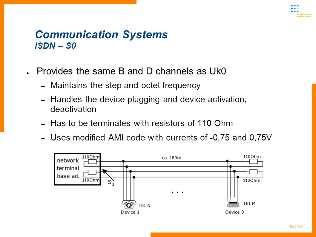 38 | 54 Communication Systems ISDN – S0 Provides the same B and D channels as Uk0 – Maintains the step and octet frequency – Handles the device plugging and device activation, deactivation – Has to be terminates with resistors of 110 Ohm – Uses modified AMI code with currents of -0,75 and 0,75V