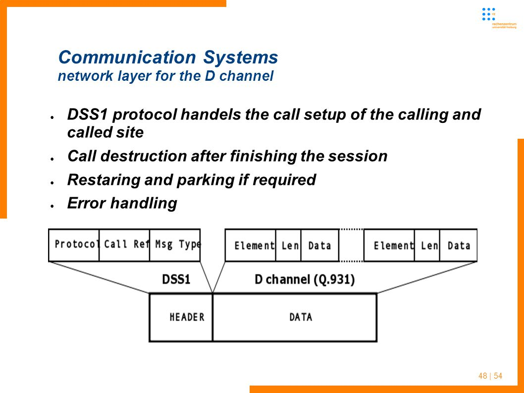 48 | 54 Communication Systems network layer for the D channel DSS1 protocol handels the call setup of the calling and called site Call destruction after finishing the session Restaring and parking if required Error handling