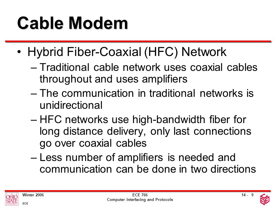 14 - Winter 2006 ECE ECE 766 Computer Interfacing and Protocols 9 Cable Modem Hybrid Fiber-Coaxial (HFC) Network –Traditional cable network uses coaxi