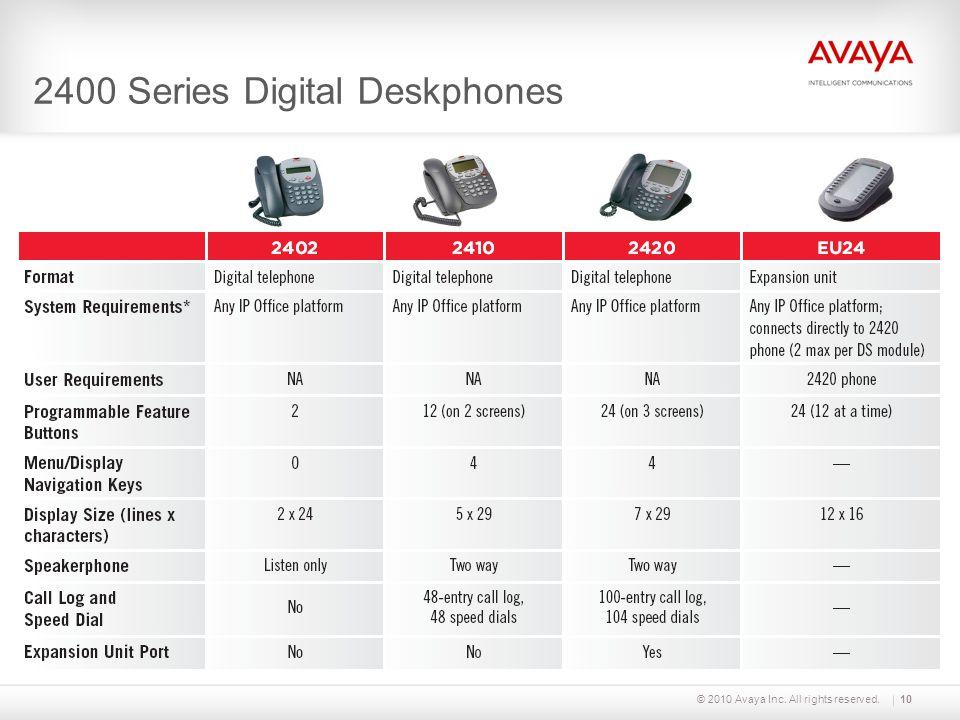 © 2010 Avaya Inc. All rights reserved.10 2400 Series Digital Deskphones