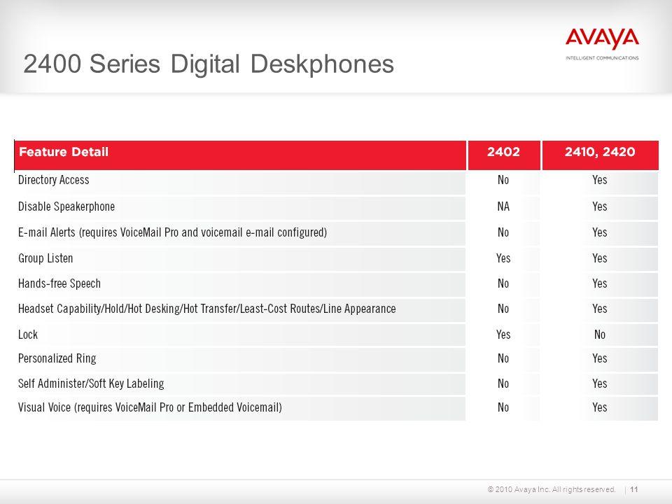 © 2010 Avaya Inc. All rights reserved.11 2400 Series Digital Deskphones