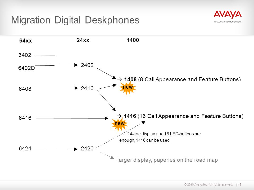 © 2010 Avaya Inc. All rights reserved.12 6408 6416 6424 2402 2420 Migration Digital Deskphones 6402 1408 (8 Call Appearance and Feature Buttons) large