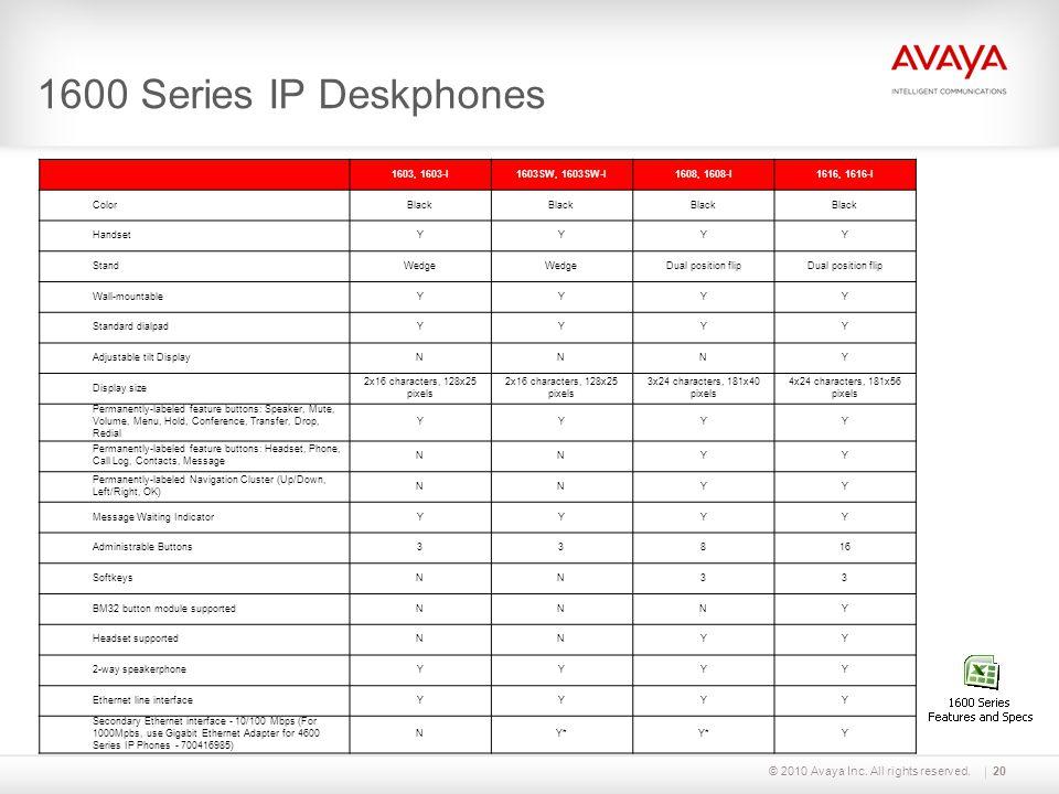 © 2010 Avaya Inc. All rights reserved.20 1600 Series IP Deskphones 1603, 1603-I1603SW, 1603SW-I1608, 1608-I1616, 1616-I ColorBlack HandsetYYYY StandWe