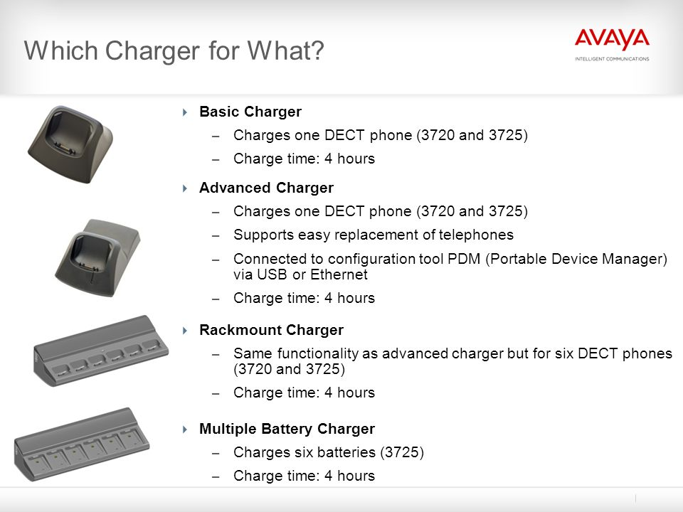 Which Charger for What? Basic Charger – Charges one DECT phone (3720 and 3725) – Charge time: 4 hours Advanced Charger – Charges one DECT phone (3720
