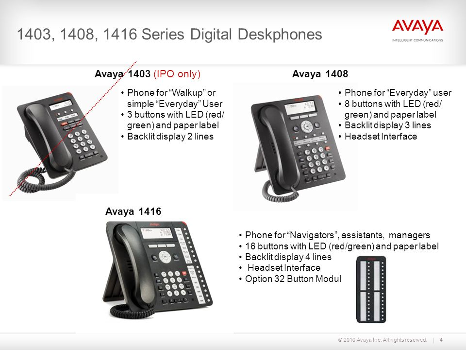 © 2010 Avaya Inc. All rights reserved.4 1403, 1408, 1416 Series Digital Deskphones Avaya 1408 Avaya 1416 Avaya 1403 (IPO only) Phone for Walkup or sim