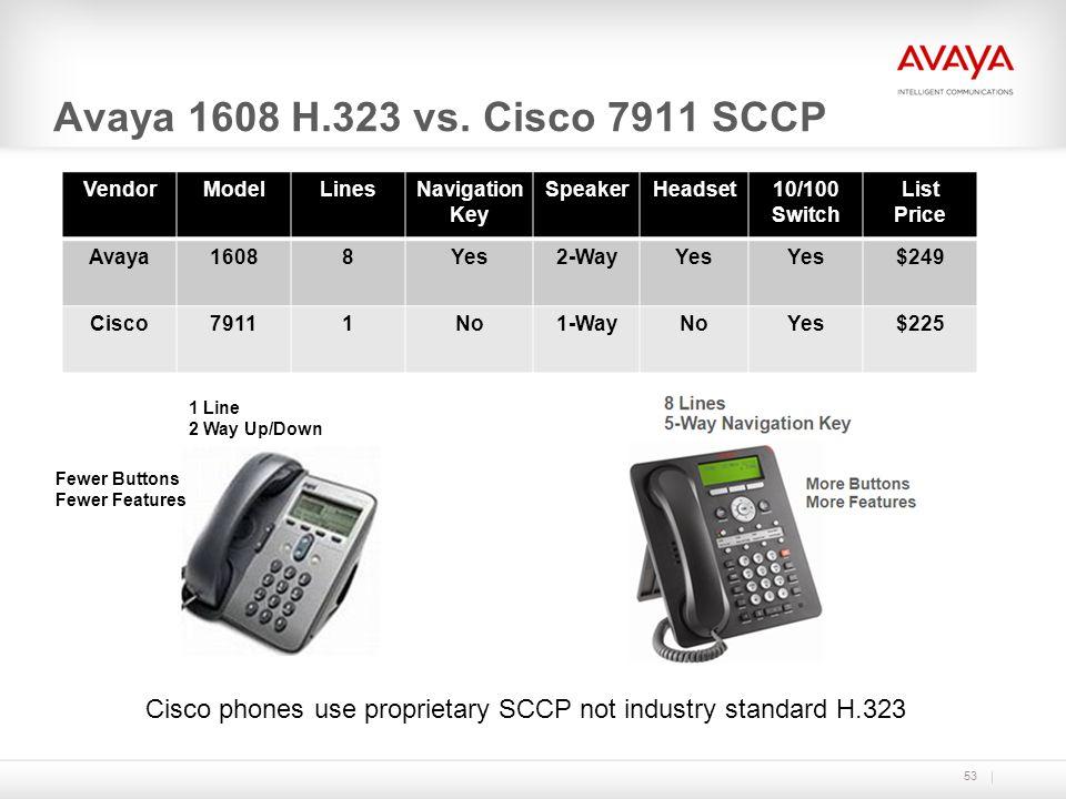 Avaya 1608 H.323 vs. Cisco 7911 SCCP 53 Cisco phones use proprietary SCCP not industry standard H.323 VendorModelLinesNavigation Key SpeakerHeadset10/