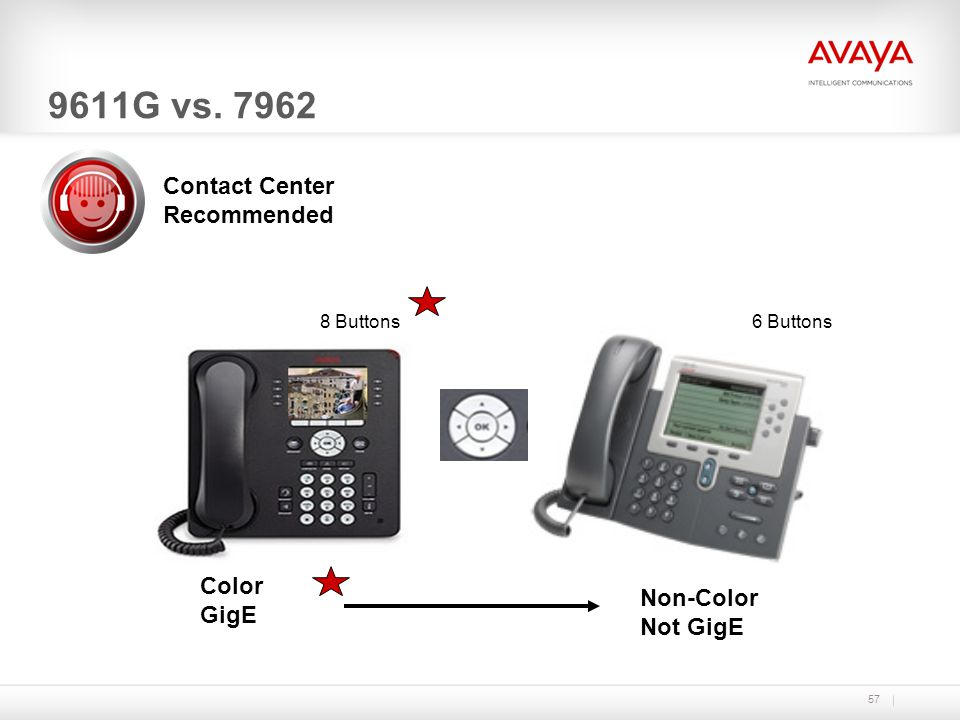 57 9611G vs. 7962 Non-Color Not GigE Color GigE 8 Buttons6 Buttons Contact Center Recommended