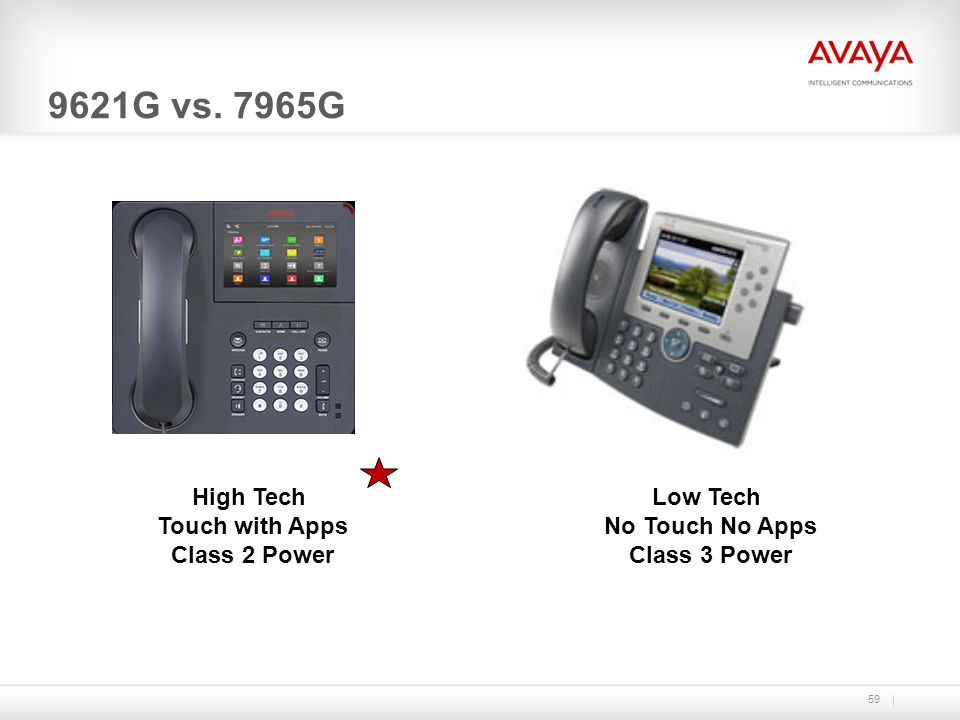 59 9621G vs. 7965G Low Tech No Touch No Apps Class 3 Power High Tech Touch with Apps Class 2 Power