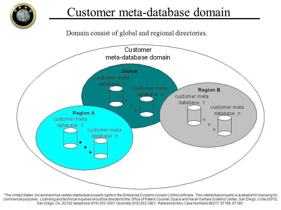 Customer meta-database domain Domain consist of global and regional directories.