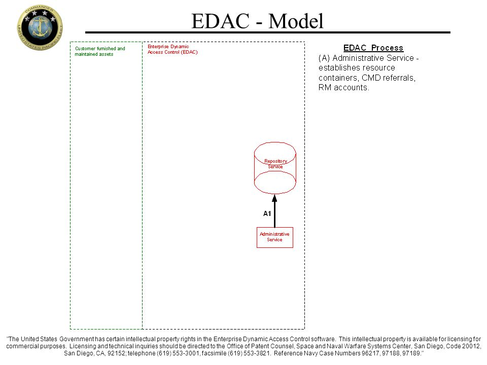 EDAC - Model The United States Government has certain intellectual property rights in the Enterprise Dynamic Access Control software.