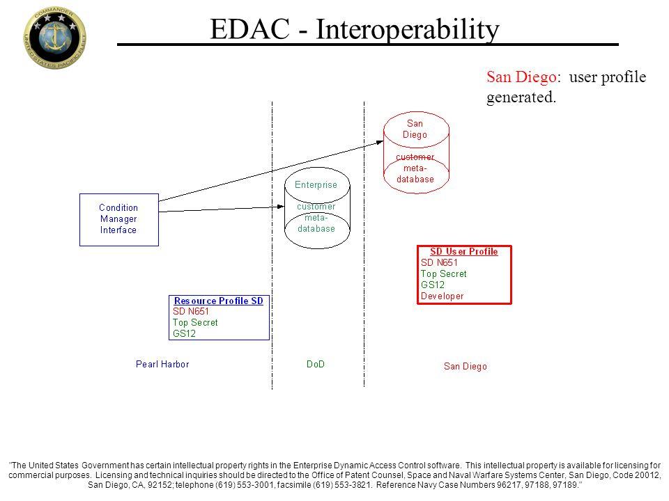 EDAC - Interoperability San Diego: user profile generated.