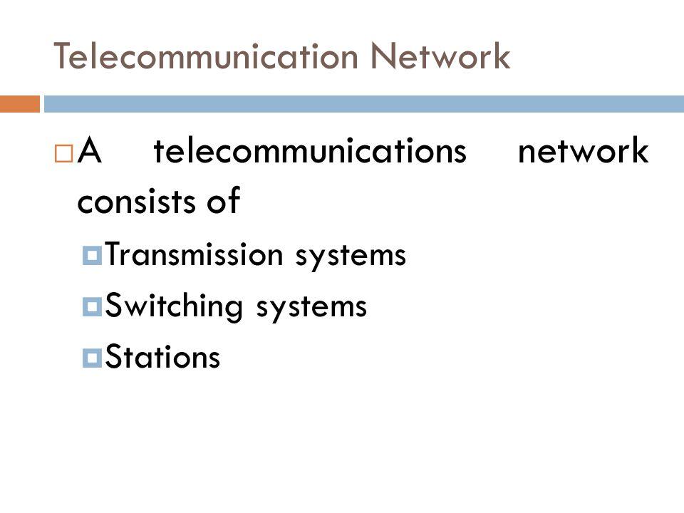 Network Structures User1User 2 User 3User 4 User 5 Ring Network N=1 Use r1 Use r 2 Use r 3 Use r 4 Mesh Network N=1/2n(n-1) User 1User 2User 3User 4User 5User 6User 7User 8 Bus Network N=1 Hub User 1 User 2User 3User 4User 5 Star Network N=n HUBHub1User1User2User3Hub2User4User5User6Hub3User7User8User9 Tree Network