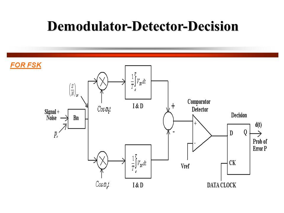 Demodulator-Detector-Decision FOR FSK