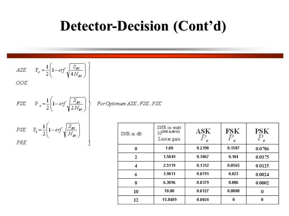 Detector-Decision (Contd)