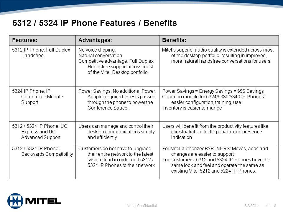 6/2/2014 slide 8Mitel | Confidential 5312 / 5324 IP Phone Features / Benefits Features:Advantages:Benefits: 5312 IP Phone: Full Duplex Handsfree No vo