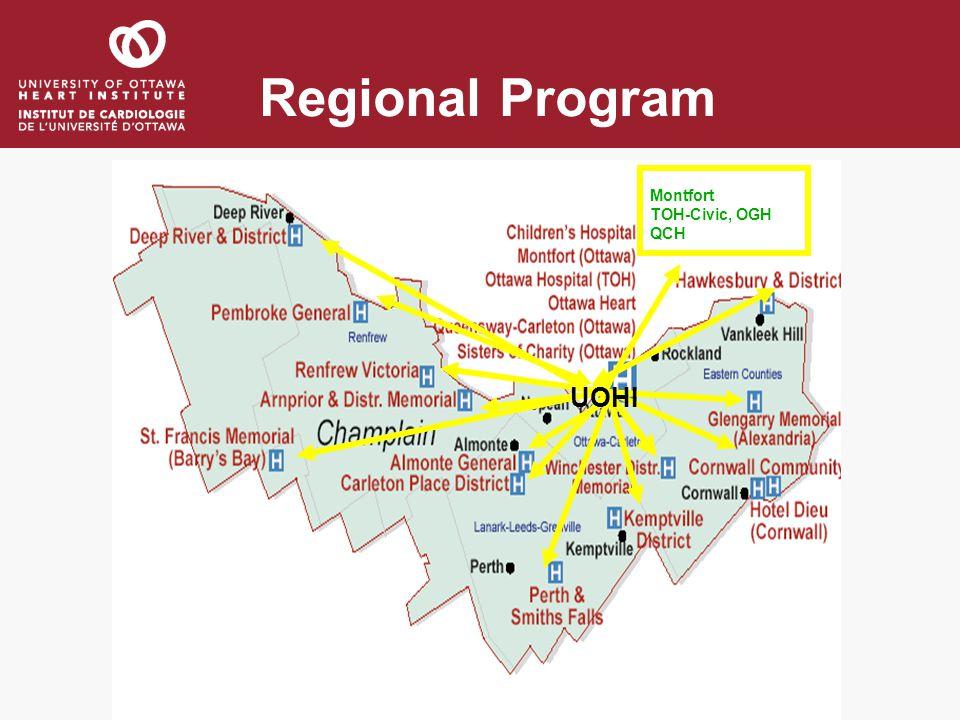 Regional Program Montfort TOH-Civic, OGH QCH UOHI
