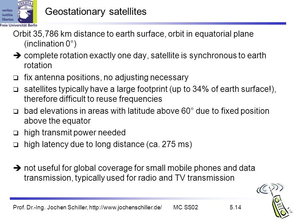 Prof. Dr.-Ing. Jochen Schiller, http://www.jochenschiller.de/MC SS025.14 Geostationary satellites Orbit 35,786 km distance to earth surface, orbit in