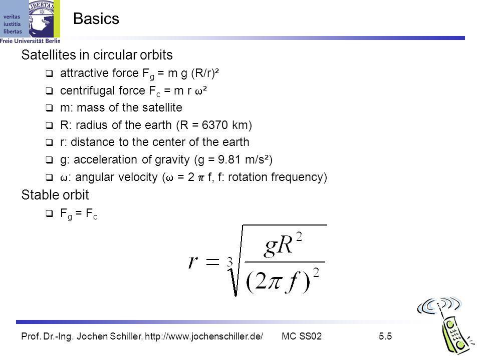 Prof. Dr.-Ing. Jochen Schiller, http://www.jochenschiller.de/MC SS025.5 Basics Satellites in circular orbits attractive force F g = m g (R/r)² centrif