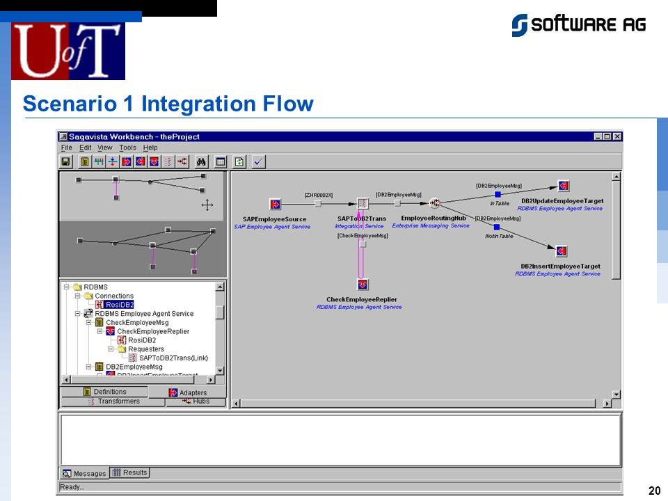 20 Scenario 1 Integration Flow