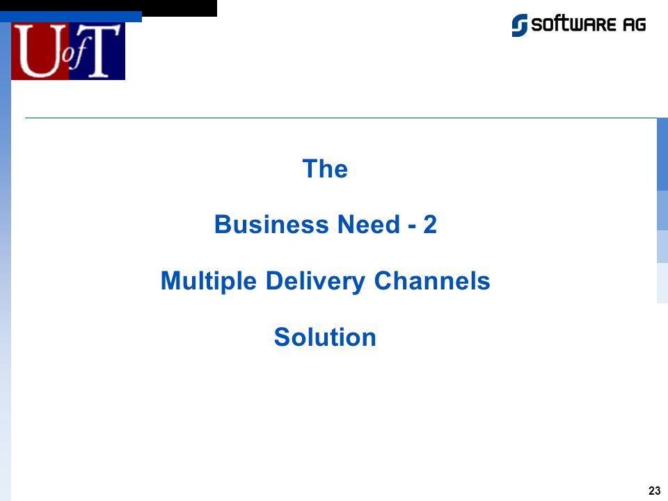 23 The Business Need - 2 Multiple Delivery Channels Solution
