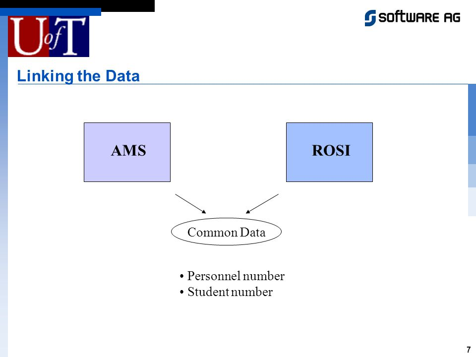 7 Linking the Data ROSIAMS Personnel number Student number Common Data