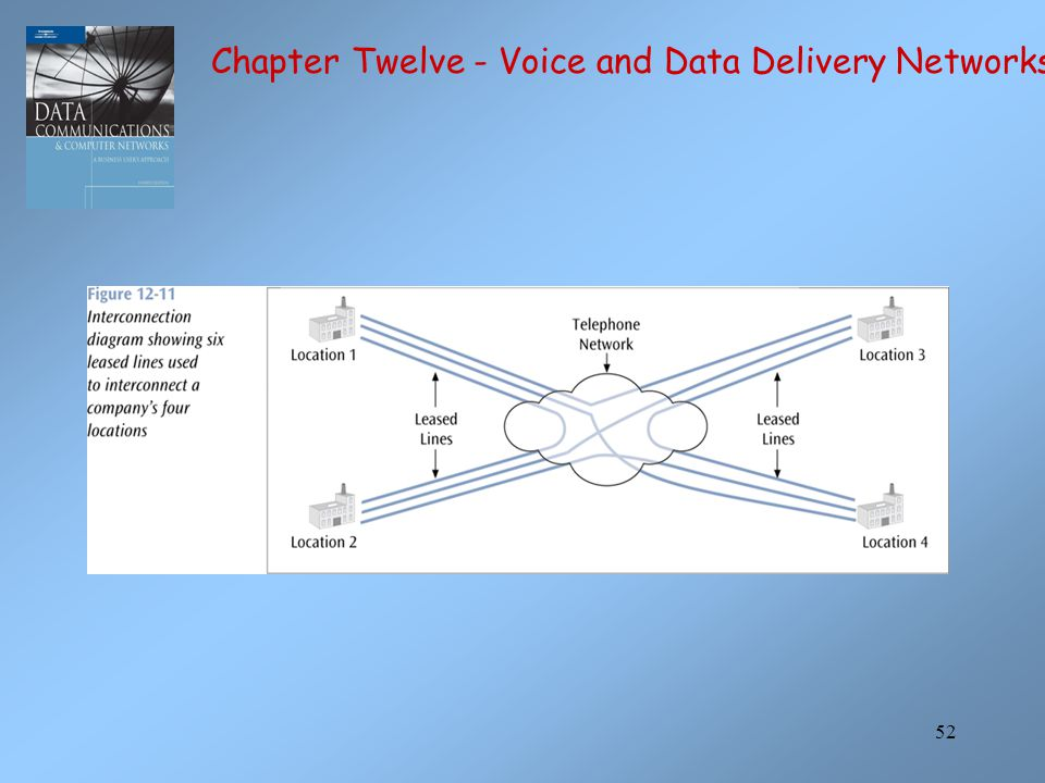 52 Chapter Twelve - Voice and Data Delivery Networks