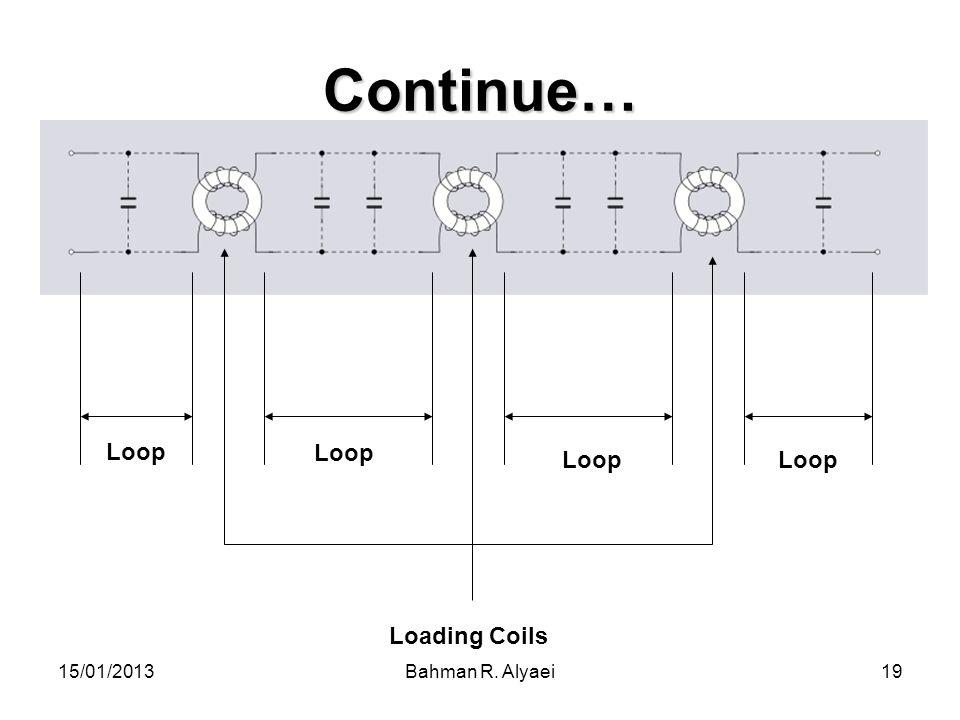 15/01/2013Bahman R. Alyaei19 Loading Coils Loop Continue…