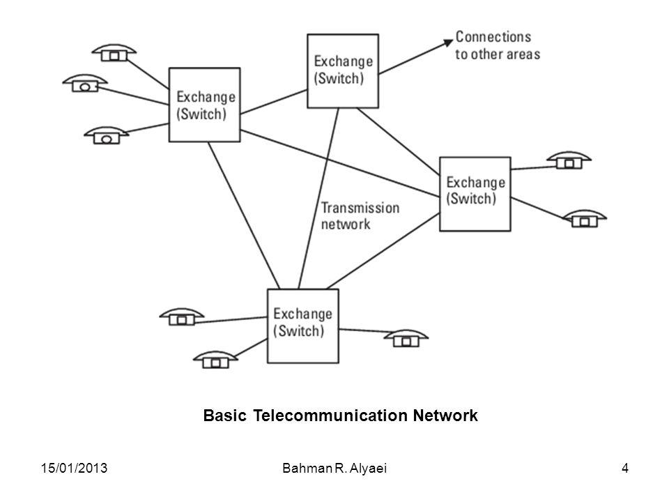 15/01/2013Bahman R. Alyaei4 Basic Telecommunication Network