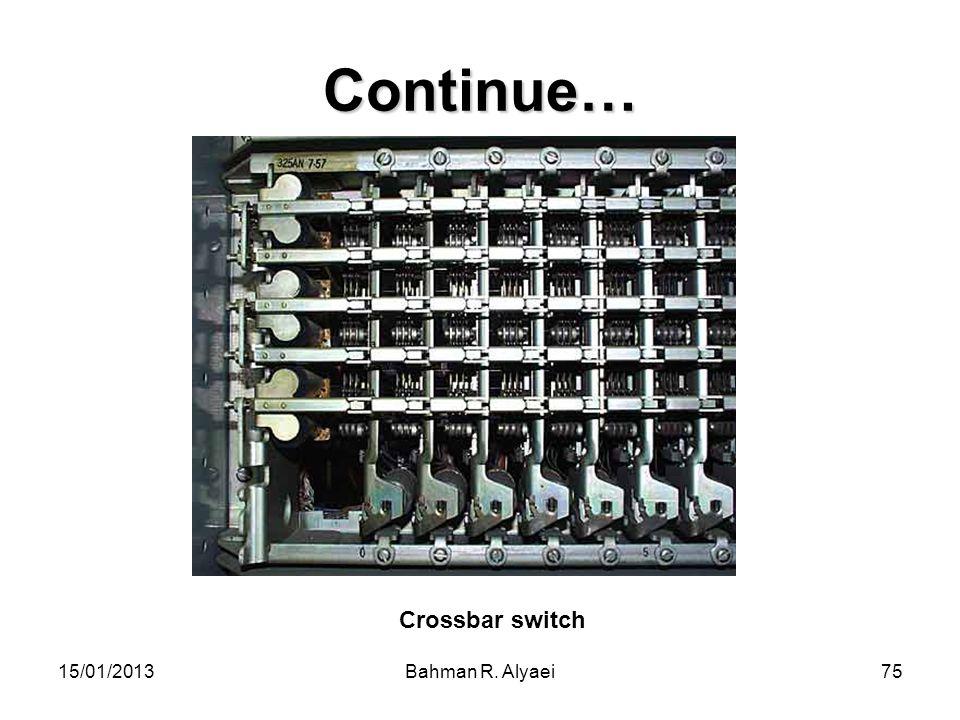 15/01/2013Bahman R. Alyaei75 Continue… Crossbar switch