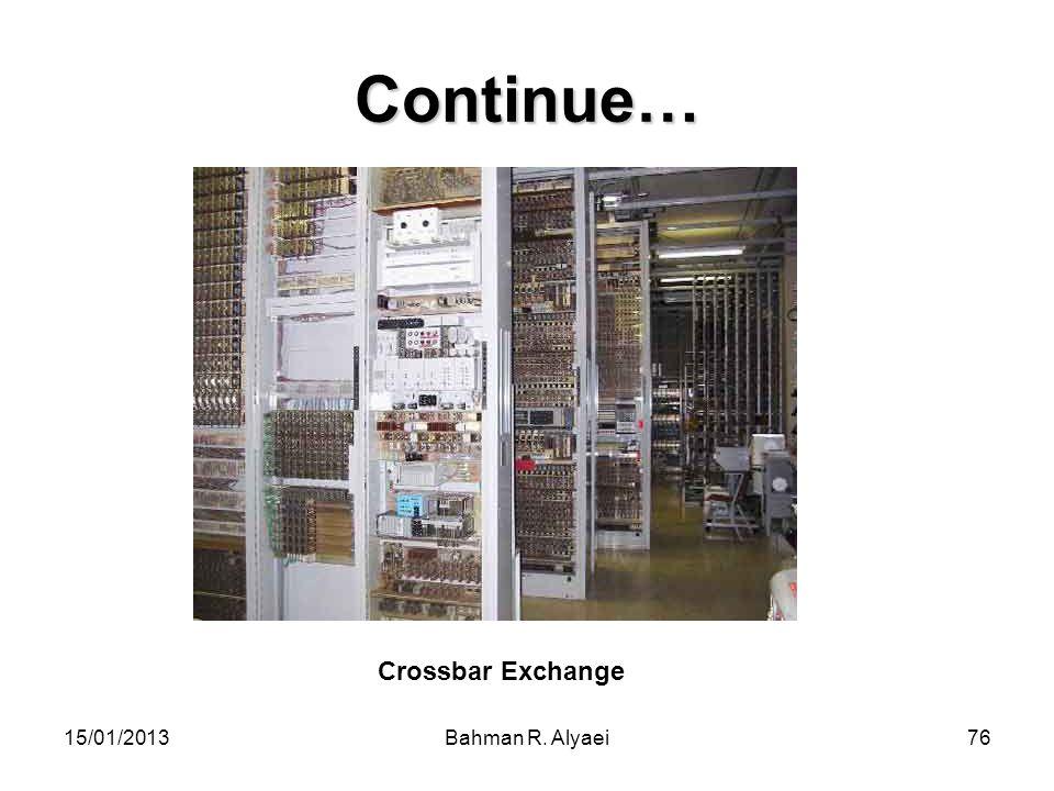 15/01/2013Bahman R. Alyaei76 Continue… Crossbar Exchange