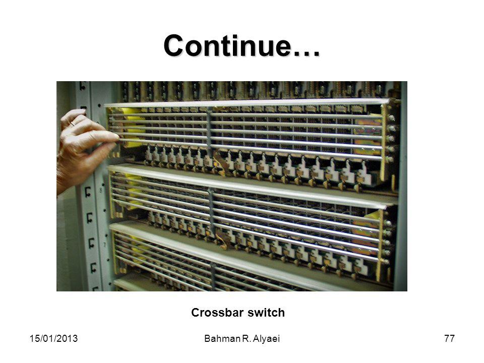 15/01/2013Bahman R. Alyaei77 Continue… Crossbar switch