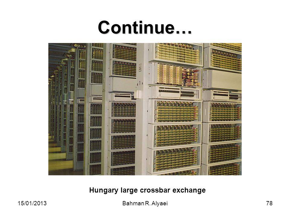 15/01/2013Bahman R. Alyaei78 Continue… Hungary large crossbar exchange