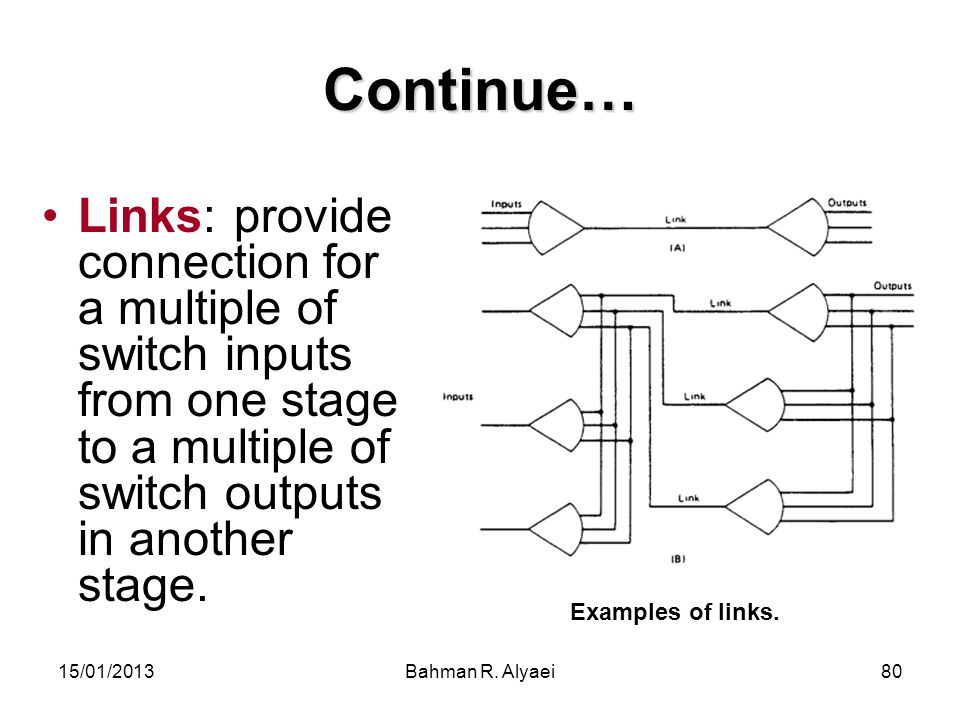 15/01/2013Bahman R. Alyaei80 Continue… Links: provide connection for a multiple of switch inputs from one stage to a multiple of switch outputs in ano