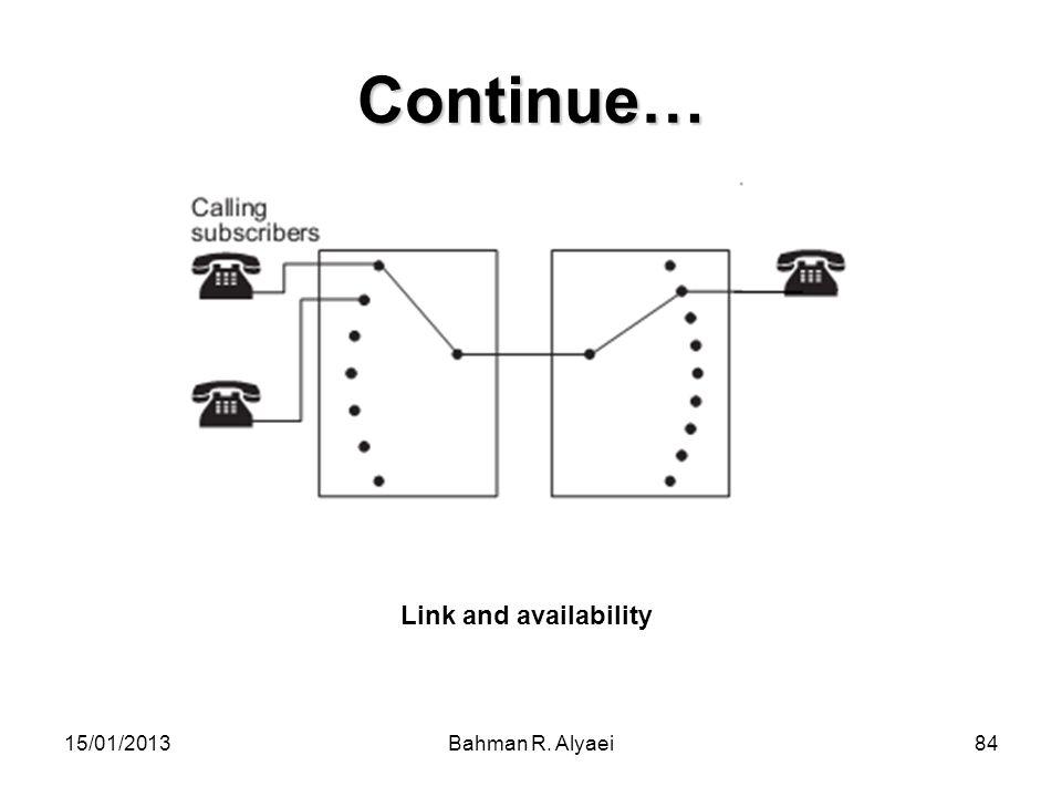 15/01/2013Bahman R. Alyaei84 Continue… Link and availability