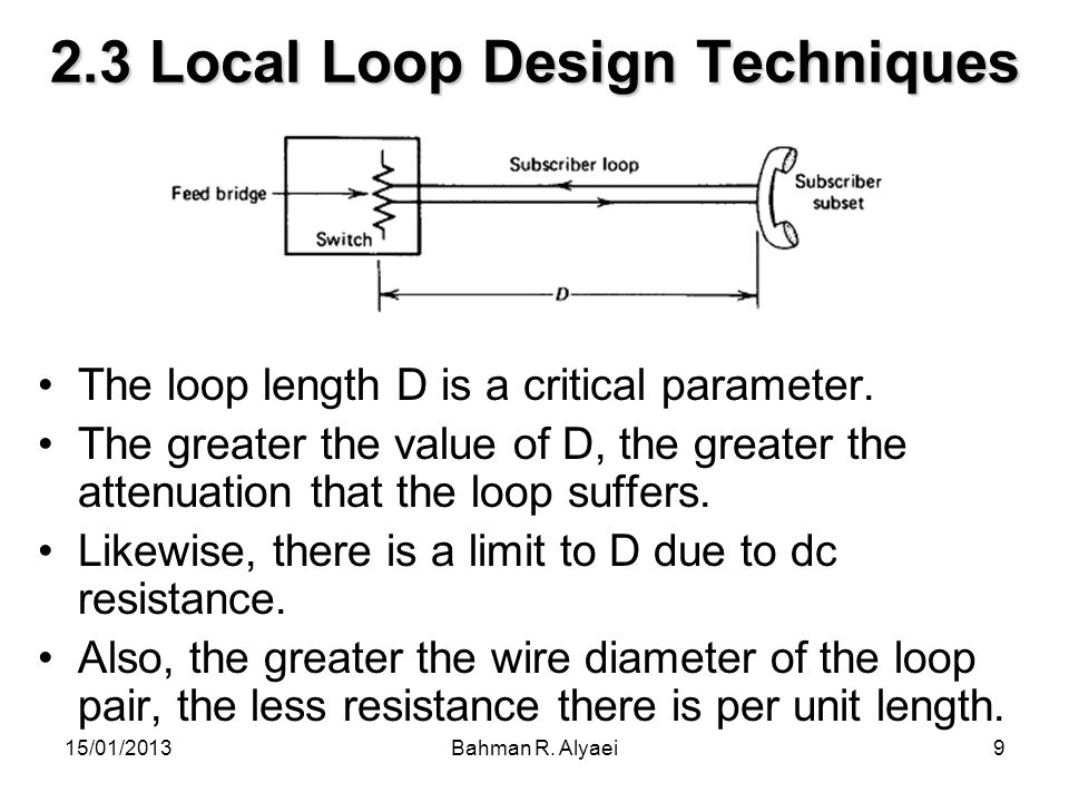 15/01/2013Bahman R. Alyaei9 2.3 Local Loop Design Techniques The loop length D is a critical parameter. The greater the value of D, the greater the at