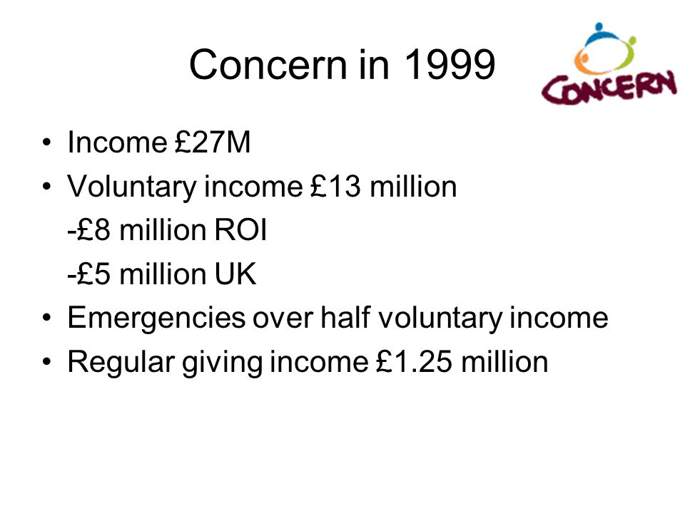 Concern in 1999 Income £27M Voluntary income £13 million -£8 million ROI -£5 million UK Emergencies over half voluntary income Regular giving income £