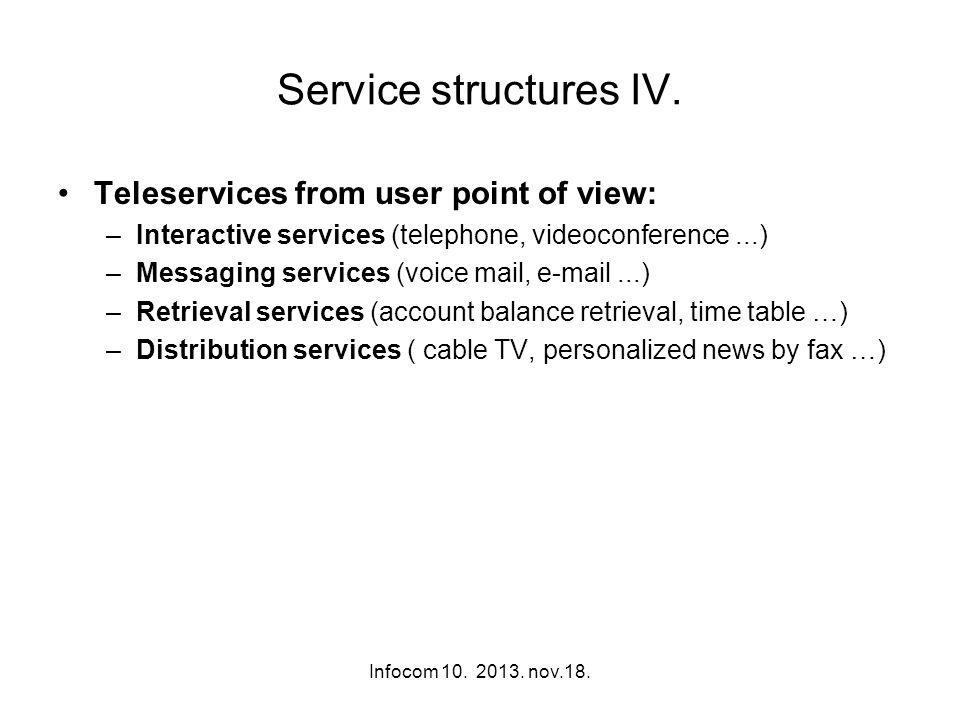 Infocom 10. 2013. nov.18. Service structures IV.