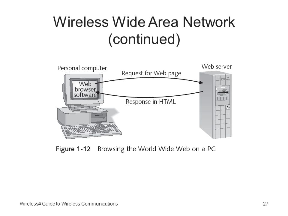 Wireless# Guide to Wireless Communications27 Wireless Wide Area Network (continued)