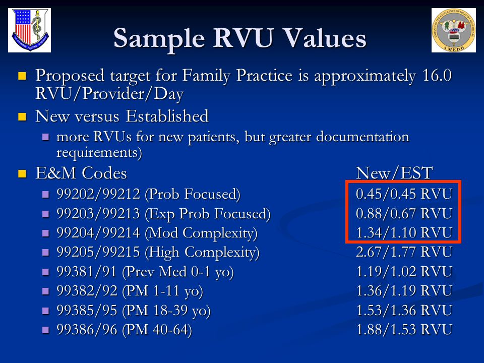 Sample RVU Values Proposed target for Family Practice is approximately 16.0 RVU/Provider/Day Proposed target for Family Practice is approximately 16.0