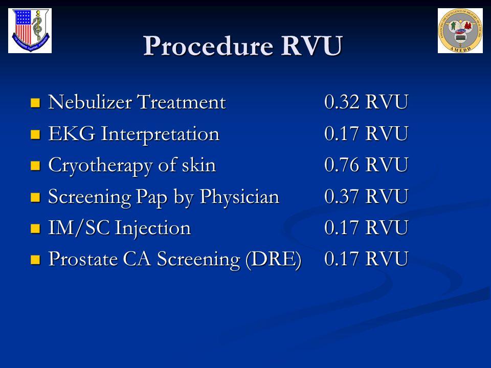 Procedure RVU Nebulizer Treatment0.32 RVU Nebulizer Treatment0.32 RVU EKG Interpretation0.17 RVU EKG Interpretation0.17 RVU Cryotherapy of skin0.76 RV