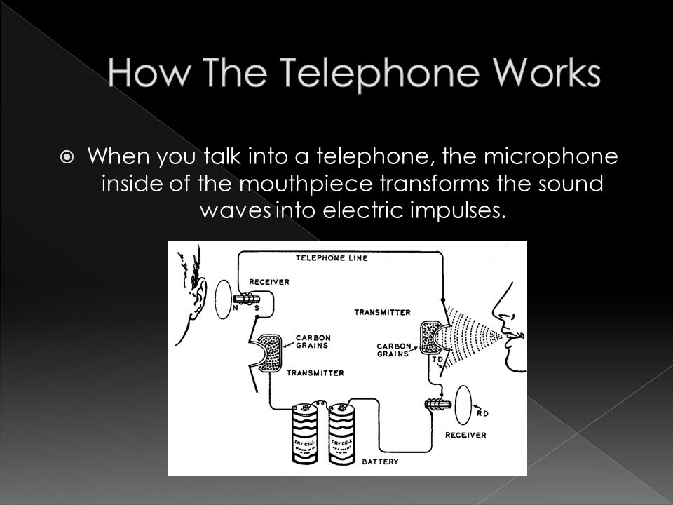 When you talk into a telephone, the microphone inside of the mouthpiece transforms the sound waves into electric impulses.