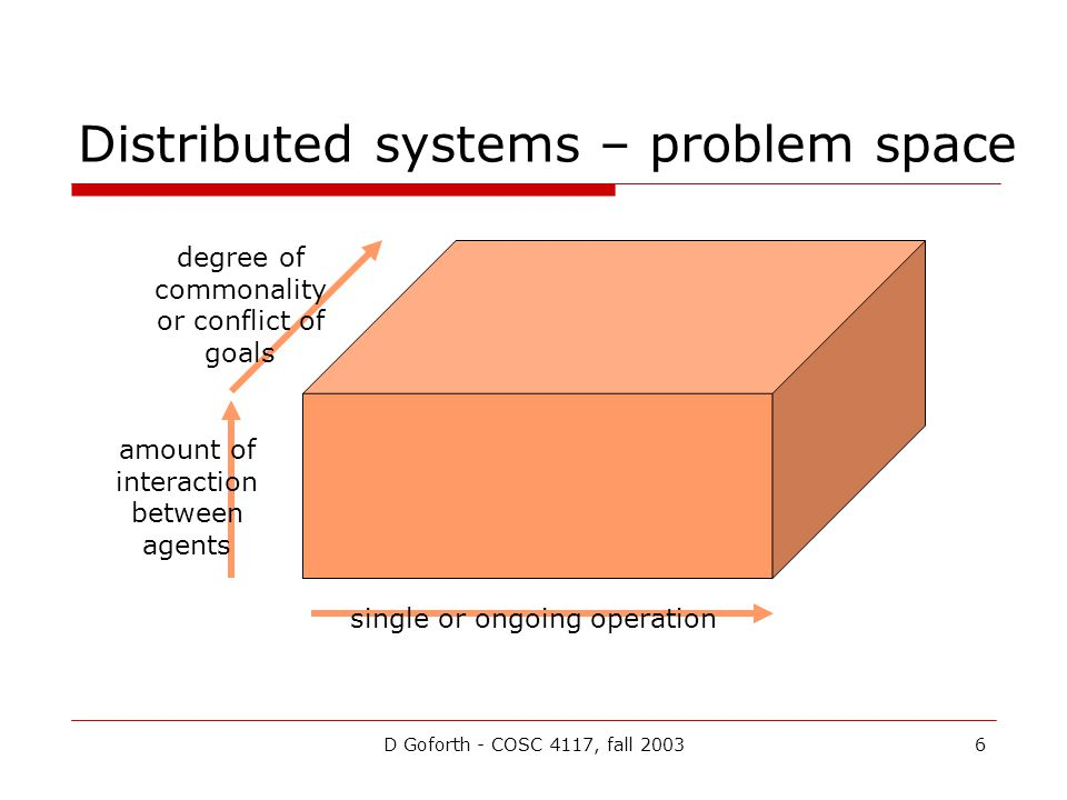 D Goforth - COSC 4117, fall 20036 Distributed systems – problem space amount of interaction between agents degree of commonality or conflict of goals single or ongoing operation