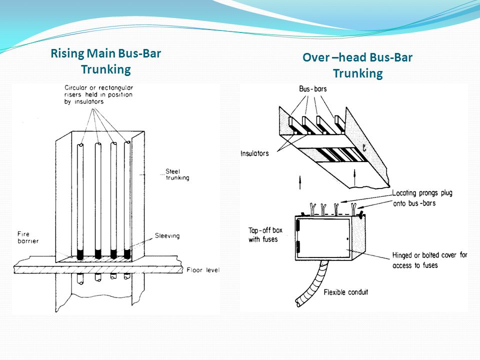 Rising Main Bus-Bar Trunking Over –head Bus-Bar Trunking