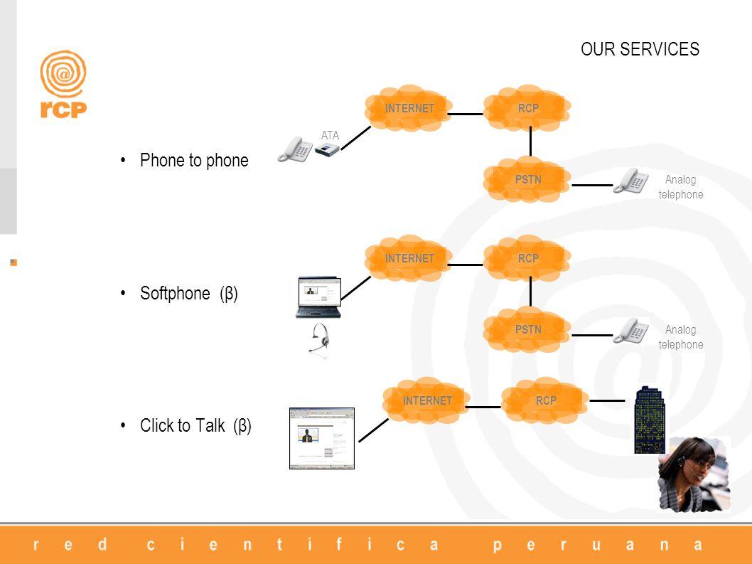 Phone to phone Softphone (β) Click to Talk (β) Analog telephone ATA INTERNETRCPPSTN Analog telephone INTERNETRCPPSTNINTERNETRCP OUR SERVICES