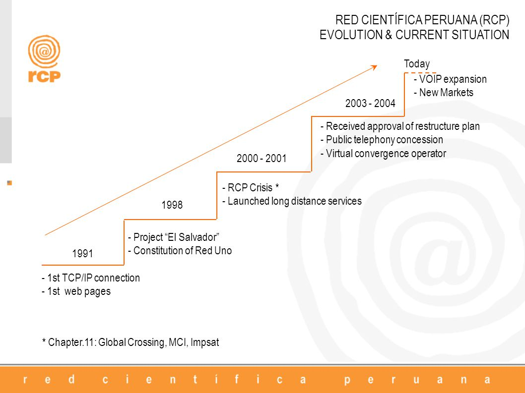 RED CIENTÍFICA PERUANA (RCP) EVOLUTION & CURRENT SITUATION - 1st TCP/IP connection - 1st web pages - Project El Salvador - Constitution of Red Uno - R