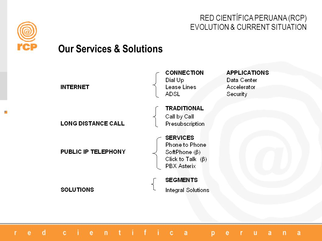 Our Services & Solutions RED CIENTÍFICA PERUANA (RCP) EVOLUTION & CURRENT SITUATION