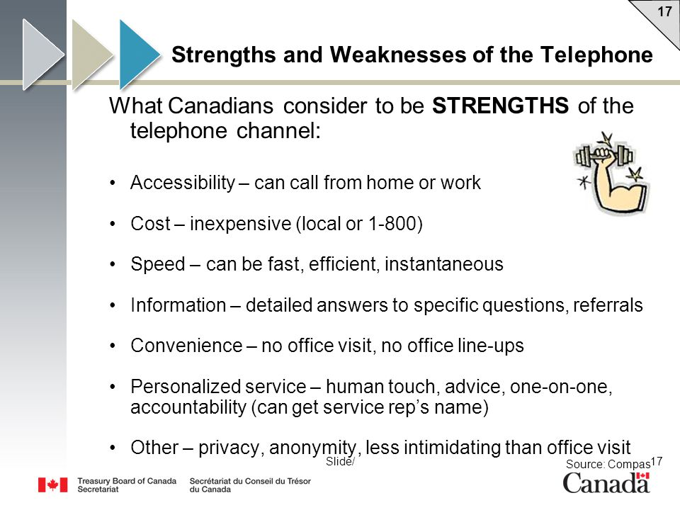 17 Slide/ Strengths and Weaknesses of the Telephone What Canadians consider to be STRENGTHS of the telephone channel: Accessibility – can call from ho